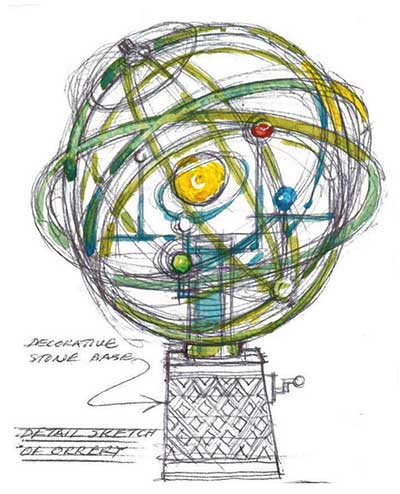 An orrery: an accurate working model of the solar system